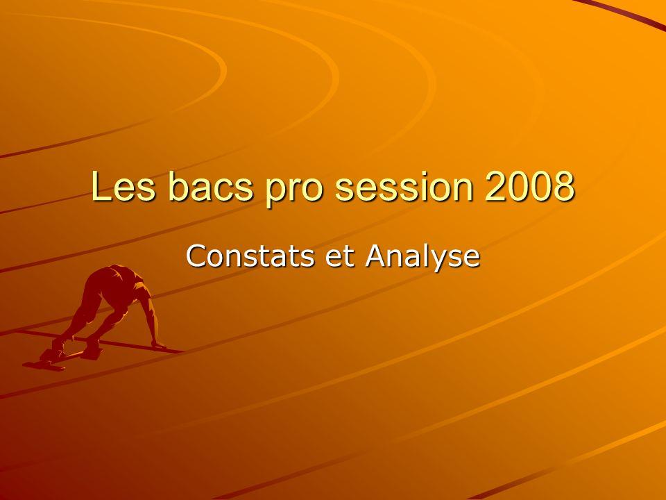 Les bacs pro session 2008 Constats et Analyse