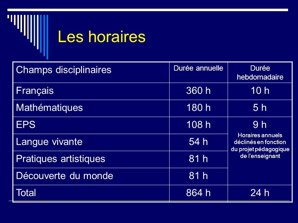 Les horaires Champs disciplinaires Durée annuelleDurée hebdomadaire Français360 h10 h Mathématiques180 h5 h EPS108 h9 h Horaires annuels déclinés en f