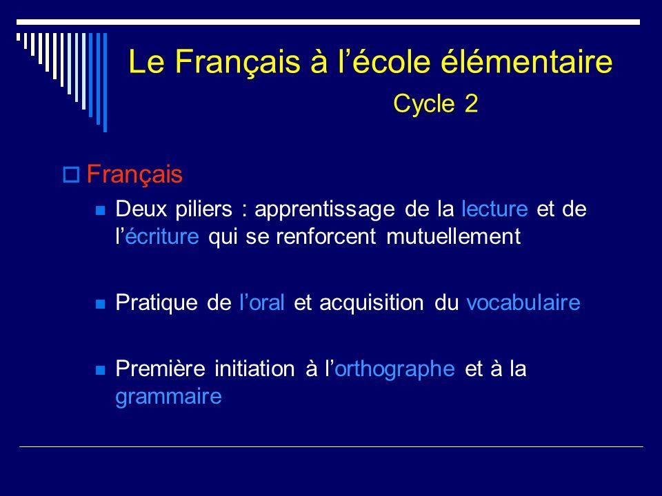 Le Français à lécole élémentaire Cycle 2 Français Deux piliers : apprentissage de la lecture et de lécriture qui se renforcent mutuellement Pratique d