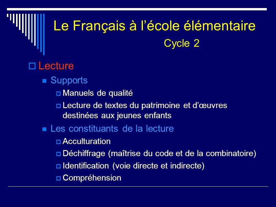 Le Français à lécole élémentaire Cycle 2 Lecture Supports Manuels de qualité Lecture de textes du patrimoine et dœuvres destinées aux jeunes enfants L