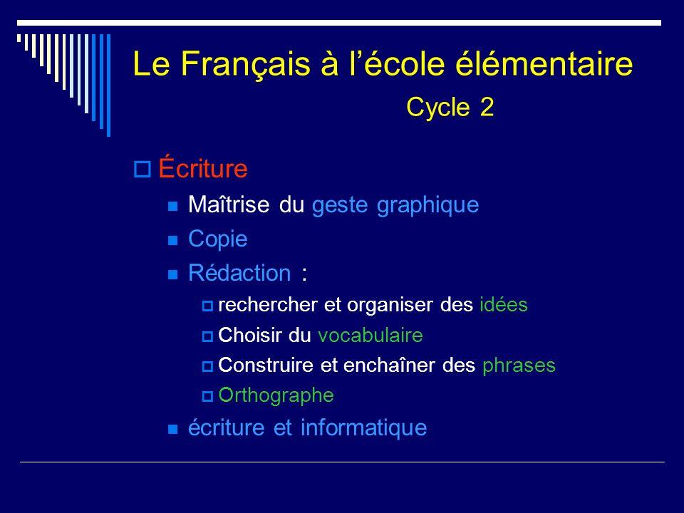 Le Français à lécole élémentaire Cycle 2 Écriture Maîtrise du geste graphique Copie Rédaction : rechercher et organiser des idées Choisir du vocabulai