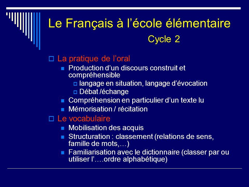 Le Français à lécole élémentaire Cycle 2 La pratique de loral Production dun discours construit et compréhensible langage en situation, langage dévoca