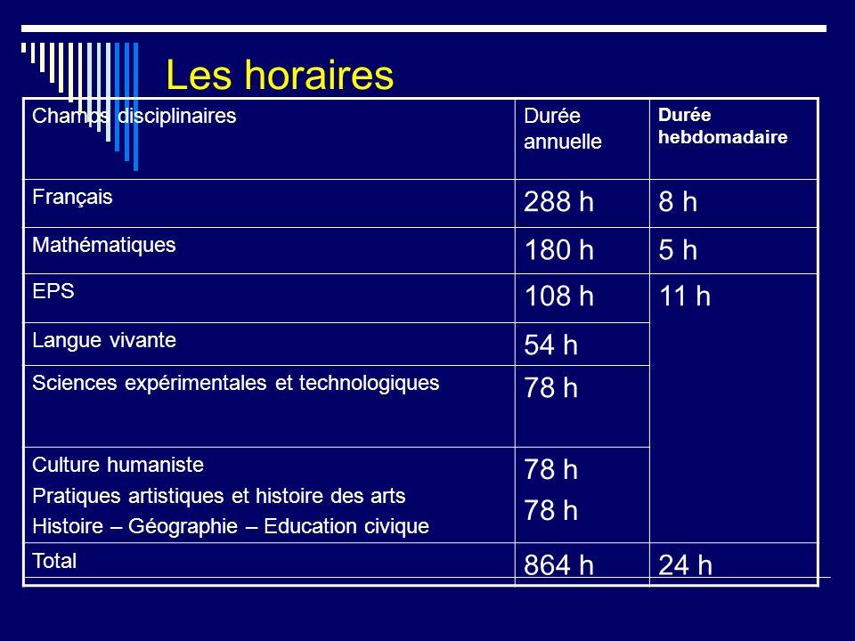 Les horaires Champs disciplinairesDurée annuelle Durée hebdomadaire Français 288 h8 h Mathématiques 180 h5 h EPS 108 h11 h Langue vivante 54 h Science