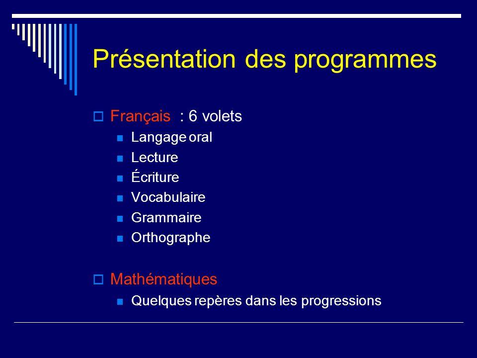 Présentation des programmes Français : 6 volets Langage oral Lecture Écriture Vocabulaire Grammaire Orthographe Mathématiques Quelques repères dans le