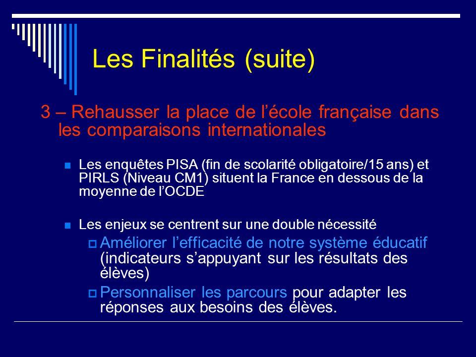 Les Finalités (suite) 3 – Rehausser la place de lécole française dans les comparaisons internationales Les enquêtes PISA (fin de scolarité obligatoire