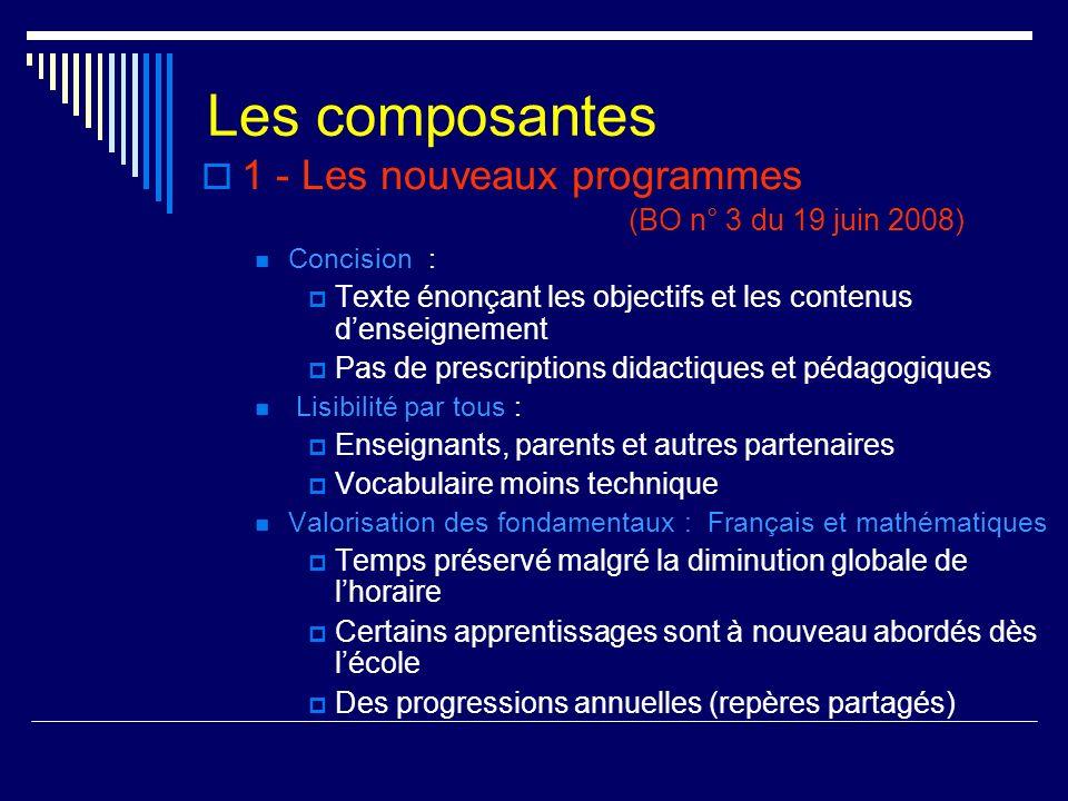 Les composantes 1 - Les nouveaux programmes (BO n° 3 du 19 juin 2008) Concision : Texte énonçant les objectifs et les contenus denseignement Pas de pr