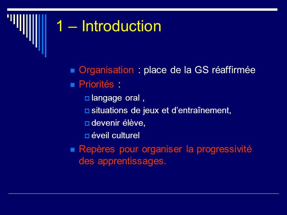 1 – Introduction Organisation : place de la GS réaffirmée Priorités : langage oral, situations de jeux et dentraînement, devenir élève, éveil culturel