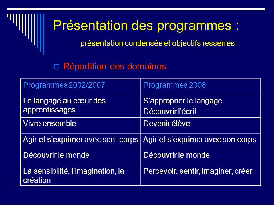 Présentation des programmes : présentation condensée et objectifs resserrés Répartition des domaines Programmes 2002/2007Programmes 2008 Le langage au