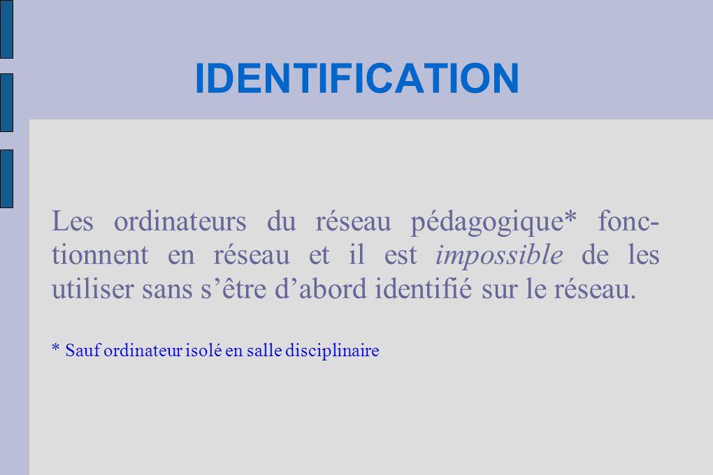 IDENTIFICATION Pour toute utilisation, il est donc nécessaire de se connecter au serveur en indiquant un « nom d utilisateur » et un « code secret ».