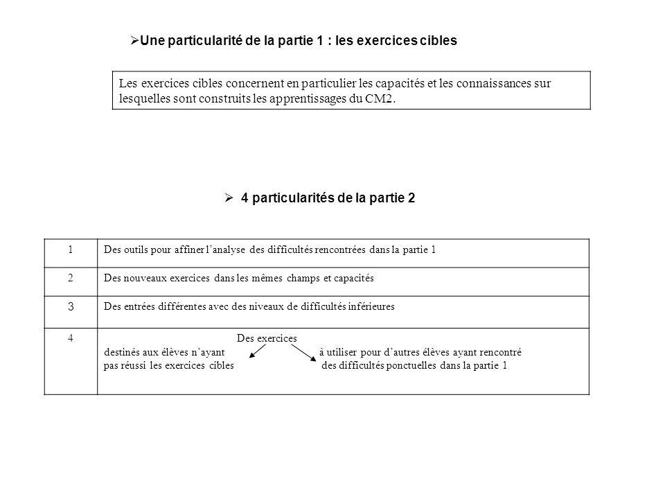 FRANÇAIS Lire / Ecrire/Ecrire Partie 1 10 exercices 6 cibles Partie 2 11 exercices (tous cibles) Reconnaissance des mots 1 exercice 1 cible 3 exercices Compréhension 2 exercices 1 cible 4 exercices Production de textes 1 exercice 1 cible 1 exercice Etude de la langue La phrase Orthographe Vocabulaire 2 exercices 1 cible 3 exercices 2 cibles 1 exercice 1 exercice 4 champs en Français et 4 champs en Mathématiques MATHEMATIQUES Partie 1 13 exercices 10 cibles Partie 2 6 exercices (tous cibles) Connaissance des nombres entiers 4 exercices 3 cibles 3 exercices Calcul 4 exercices 3 cibles 3 exercices Exploitation de données numériques 3 exercices 2 cibles 2 exercices Grandeurs et mesures 2 exercices 2 cibles 1 exercice