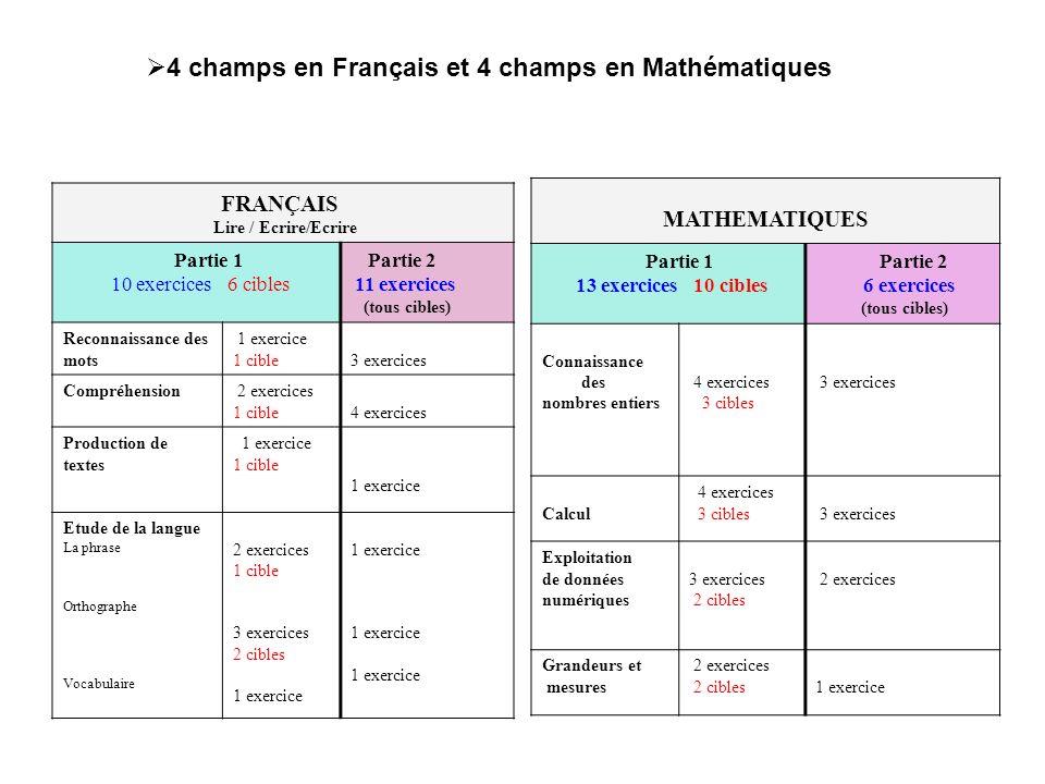 CONNAISSANCES, CAPACITES et TACHES visées par les exercices cibles des Parties 1 et 2