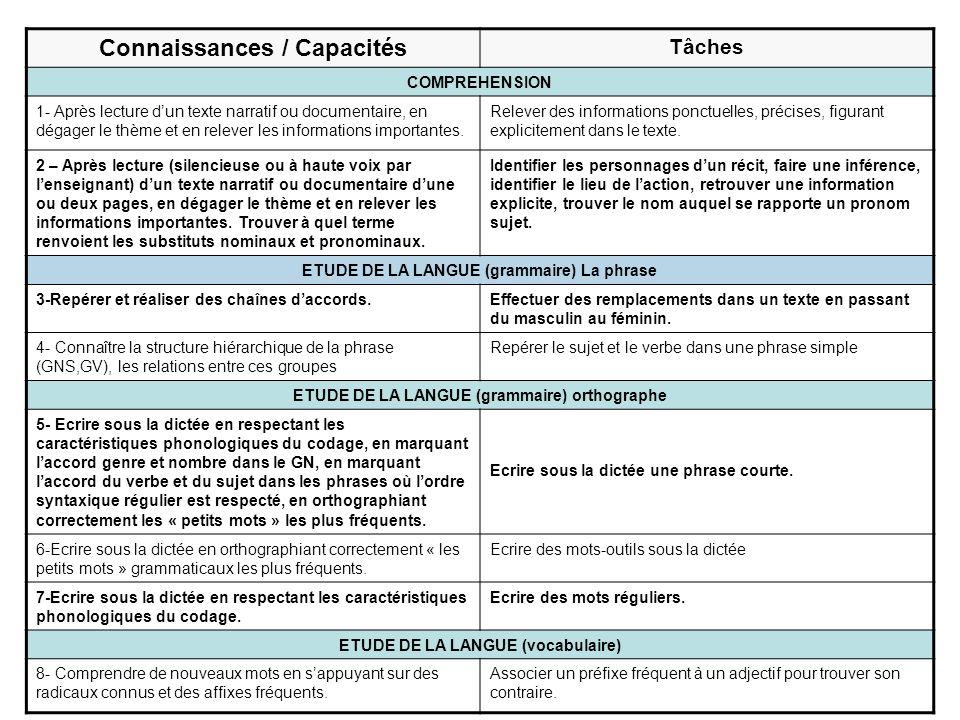 CHEMISE PPRE - page 3 et 4 Informations : -Le rôle des différents acteurs mobilisés pour la réussite de lélève.