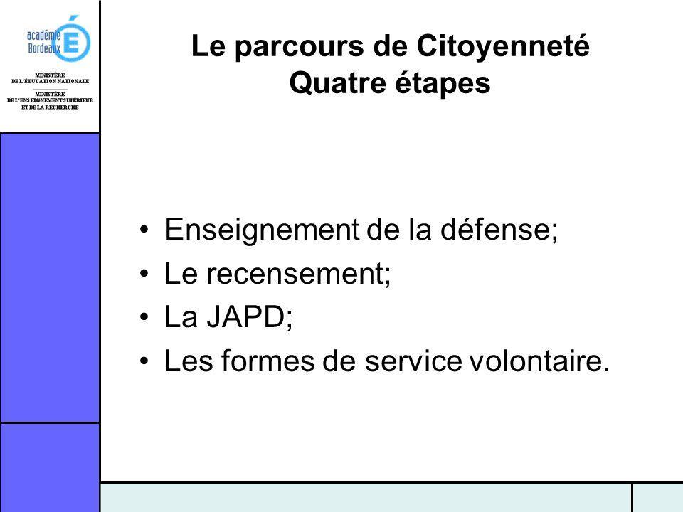 Le parcours de Citoyenneté Quatre étapes Enseignement de la défense; Le recensement; La JAPD; Les formes de service volontaire.