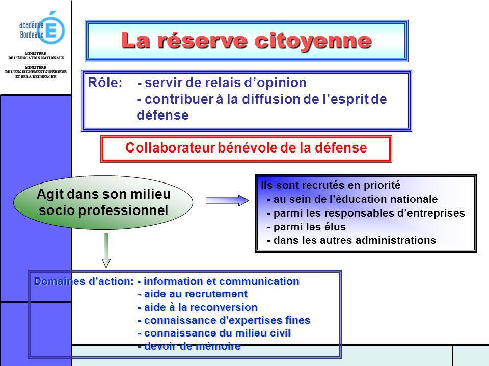 La réserve citoyenne Rôle: - servir de relais dopinion - contribuer à la diffusion de lesprit de défense Collaborateur bénévole de la défense Ils sont