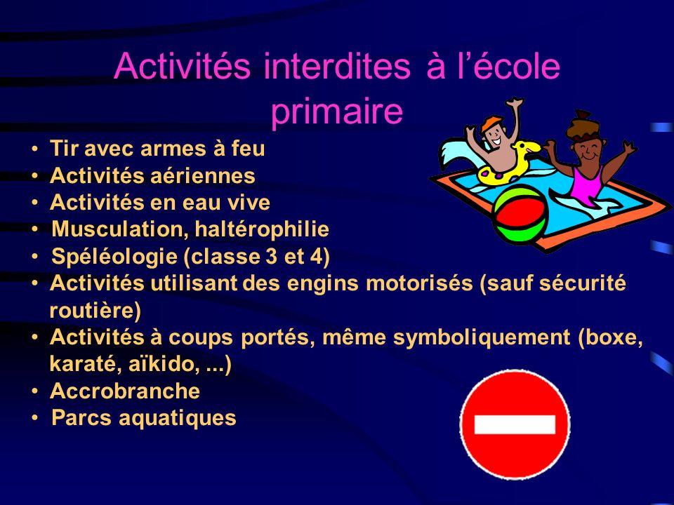 Danse Activités gymniques Activités de cirque Réalisation d actions à visée esthétique Compétence n° 4 Acrosport
