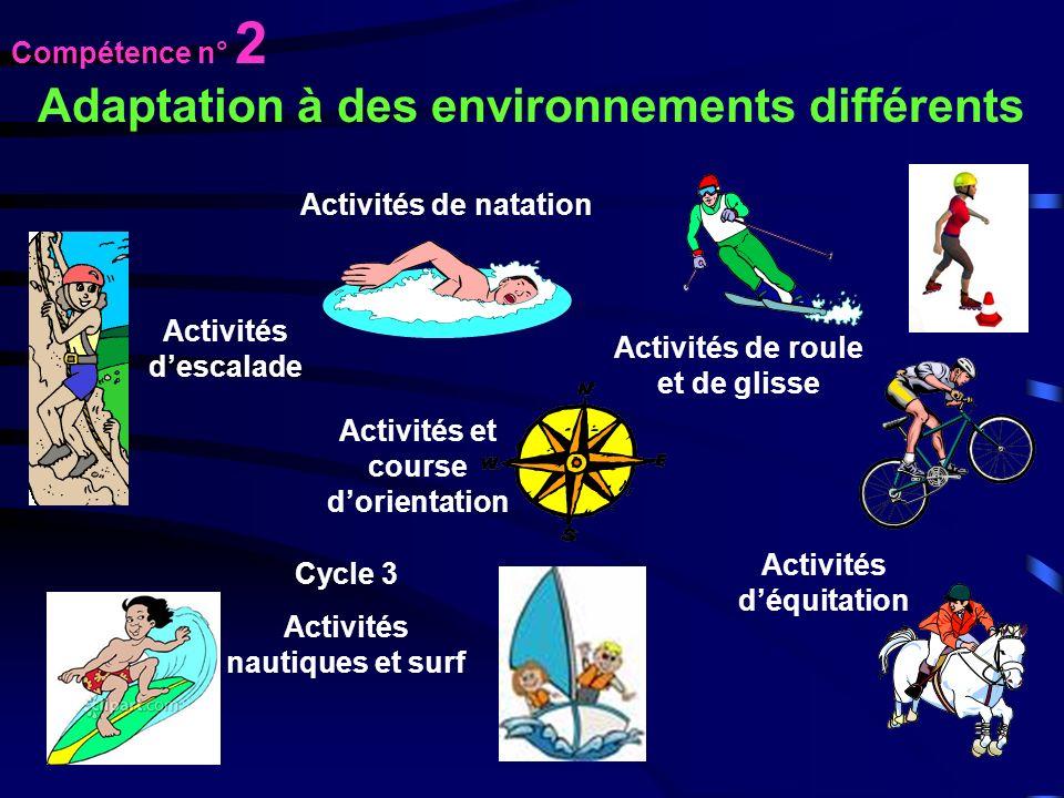 Activités athlétiques : Activités de natation Réalisation d une performance mesurée Compétence n° 1