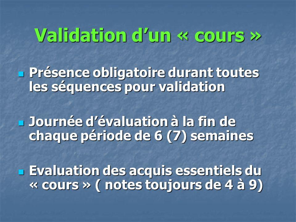 Validation dun « cours » Présence obligatoire durant toutes les séquences pour validation Présence obligatoire durant toutes les séquences pour valida