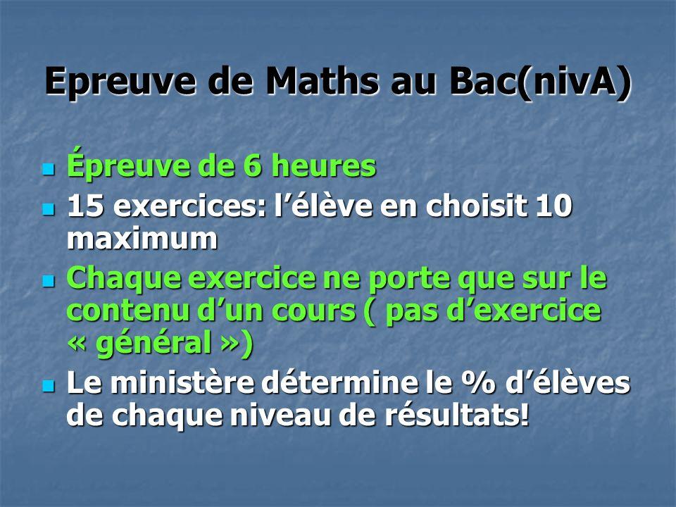 Epreuve de Maths au Bac(nivA) Épreuve de 6 heures Épreuve de 6 heures 15 exercices: lélève en choisit 10 maximum 15 exercices: lélève en choisit 10 ma