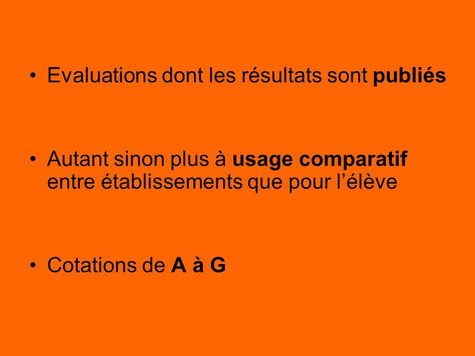 Evaluations dont les résultats sont publiés Autant sinon plus à usage comparatif entre établissements que pour lélève Cotations de A à G