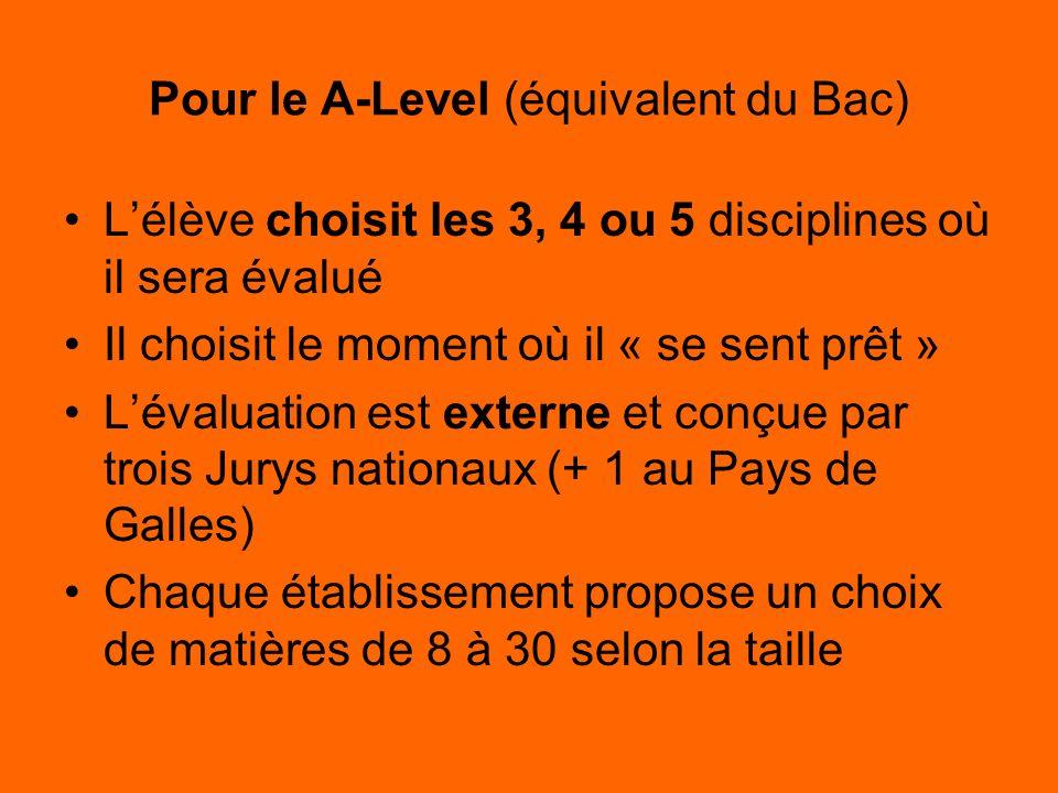 Pour le A-Level (équivalent du Bac) Lélève choisit les 3, 4 ou 5 disciplines où il sera évalué Il choisit le moment où il « se sent prêt » Lévaluation