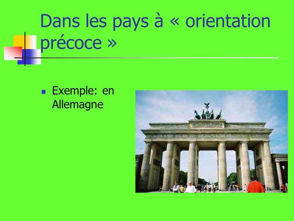 Dans les pays à « orientation précoce » Exemple: en Allemagne