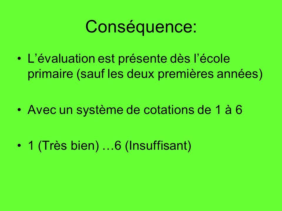 Conséquence: Lévaluation est présente dès lécole primaire (sauf les deux premières années) Avec un système de cotations de 1 à 6 1 (Très bien) …6 (Ins