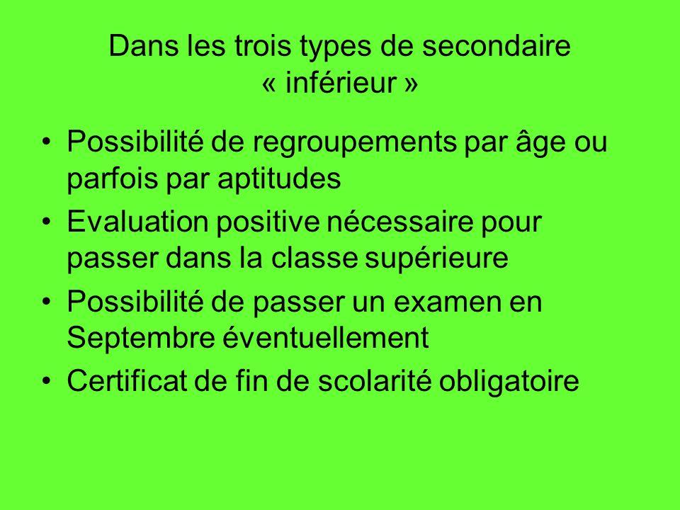 Dans les trois types de secondaire « inférieur » Possibilité de regroupements par âge ou parfois par aptitudes Evaluation positive nécessaire pour pas