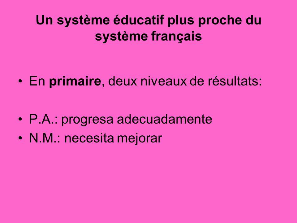 Un système éducatif plus proche du système français En primaire, deux niveaux de résultats: P.A.: progresa adecuadamente N.M.: necesita mejorar