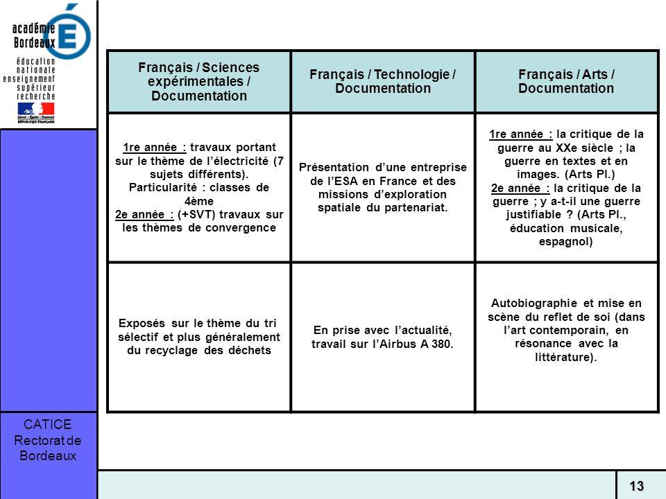 CATICE Rectorat de Bordeaux 13 Français / Sciences expérimentales / Documentation Français / Technologie / Documentation Français / Arts / Documentati