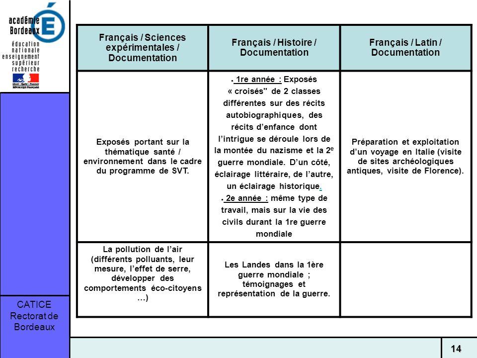 CATICE Rectorat de Bordeaux 14 Français / Sciences expérimentales / Documentation Français / Histoire / Documentation Français / Latin / Documentation