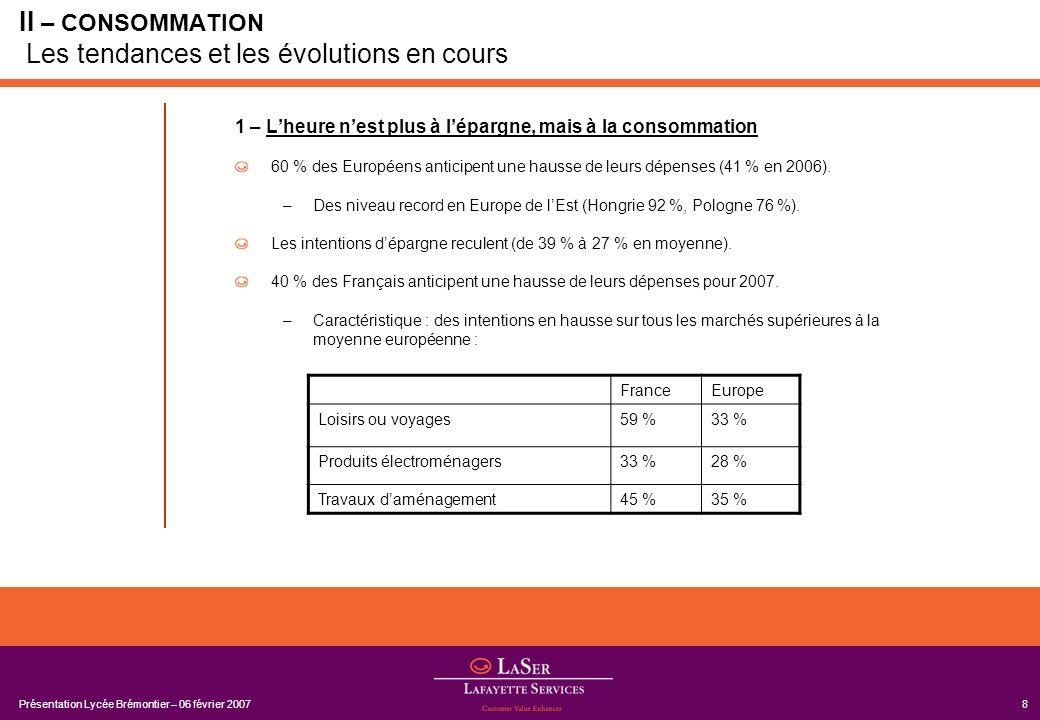 Présentation Lycée Brémontier – 06 février 20079 II – CONSOMMATION Les tendances et les évolutions en cours 2 – La France, dépendante de la consommation Croissance vraisemblablement inférieure à 2 % (zone Euro : + 2,6 %).
