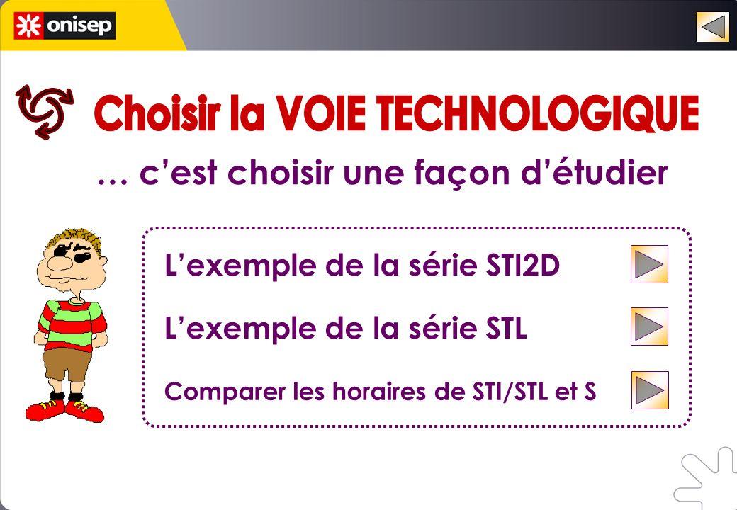 … cest choisir une façon détudier Lexemple de la série STI2D Lexemple de la série STL Comparer les horaires de STI/STL et S