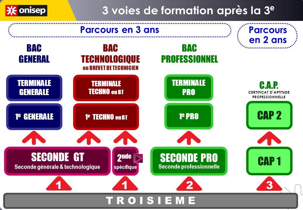 www.onisep.fr/equipeseducatives DÉCEMBRE 2010 Pour progresser dans le diaporama : sil ny a pas de bouton daction, il suffit pour obtenir la diapositive suivante de cliquer nimporte où sur la diapositive.