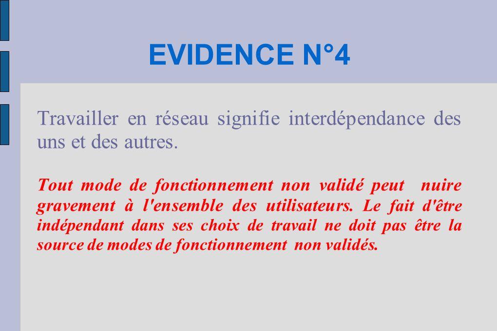 EVIDENCE N°4 Travailler en réseau signifie interdépendance des uns et des autres. Tout mode de fonctionnement non validé peut nuire gravement à l'ense