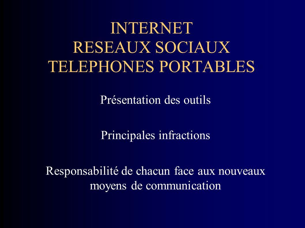 INTERNET RESEAUX SOCIAUX TELEPHONES PORTABLES Présentation des outils Principales infractions Responsabilité de chacun face aux nouveaux moyens de com