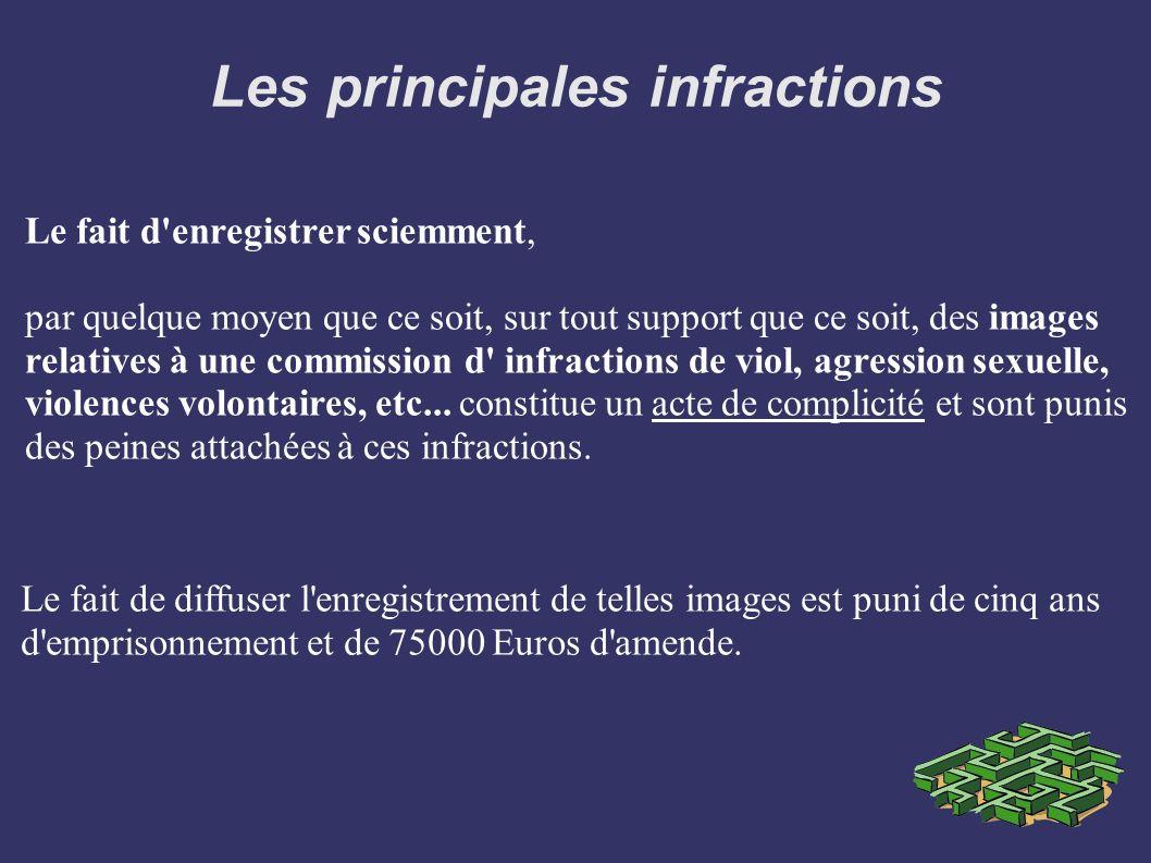 Les principales infractions Le fait de diffuser l'enregistrement de telles images est puni de cinq ans d'emprisonnement et de 75000 Euros d'amende. Le
