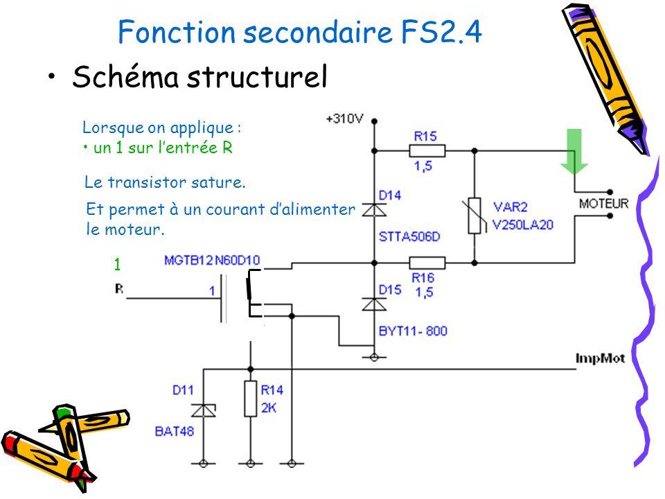 Fonction secondaire FS2.4 Schéma structurel Lorsque on applique : un 1 sur lentrée R 1 Le transistor sature. Et permet à un courant dalimenter le mote