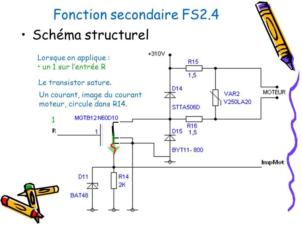 Fonction secondaire FS2.4 Schéma structurel Lorsque on applique : un 1 sur lentrée R 1 Le transistor sature. Un courant, image du courant moteur, circ