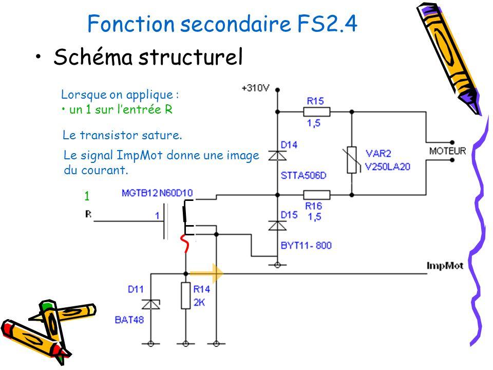 Fonction secondaire FS2.4 Schéma structurel Lorsque on applique : un 1 sur lentrée R 1 Le transistor sature. Le signal ImpMot donne une image du coura