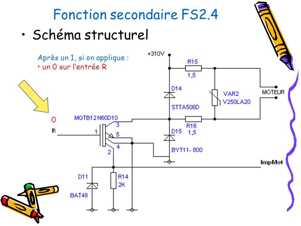 Fonction secondaire FS2.4 Schéma structurel Après un 1, si on applique : un 0 sur lentrée R 0