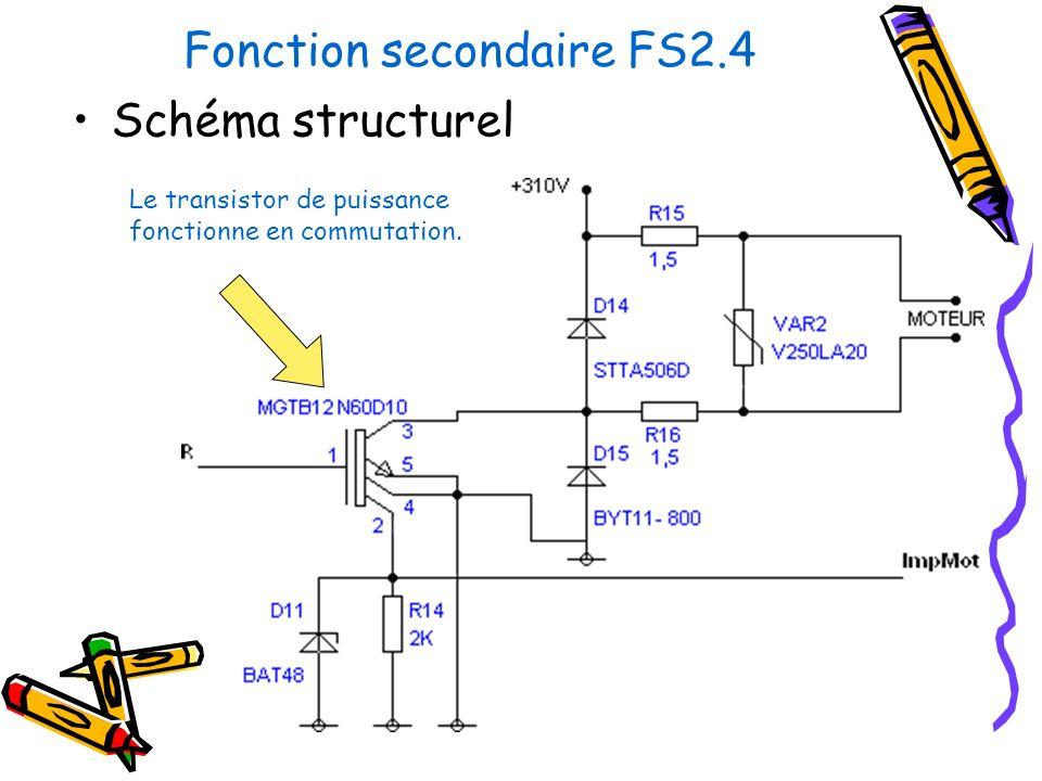 Fonction secondaire FS2.4 Schéma structurel Le transistor de puissance fonctionne en commutation.