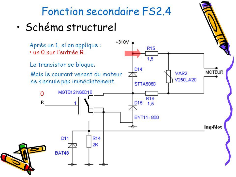 Fonction secondaire FS2.4 Schéma structurel Après un 1, si on applique : un 0 sur lentrée R 0 Le transistor se bloque. Mais le courant venant du moteu