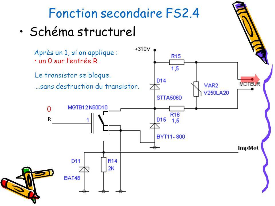 Fonction secondaire FS2.4 Schéma structurel Après un 1, si on applique : un 0 sur lentrée R 0 Le transistor se bloque. …sans destruction du transistor