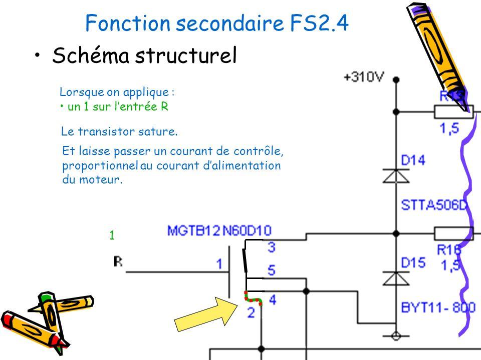 Fonction secondaire FS2.4 Schéma structurel Lorsque on applique : un 1 sur lentrée R 1 Le transistor sature. Et laisse passer un courant de contrôle,