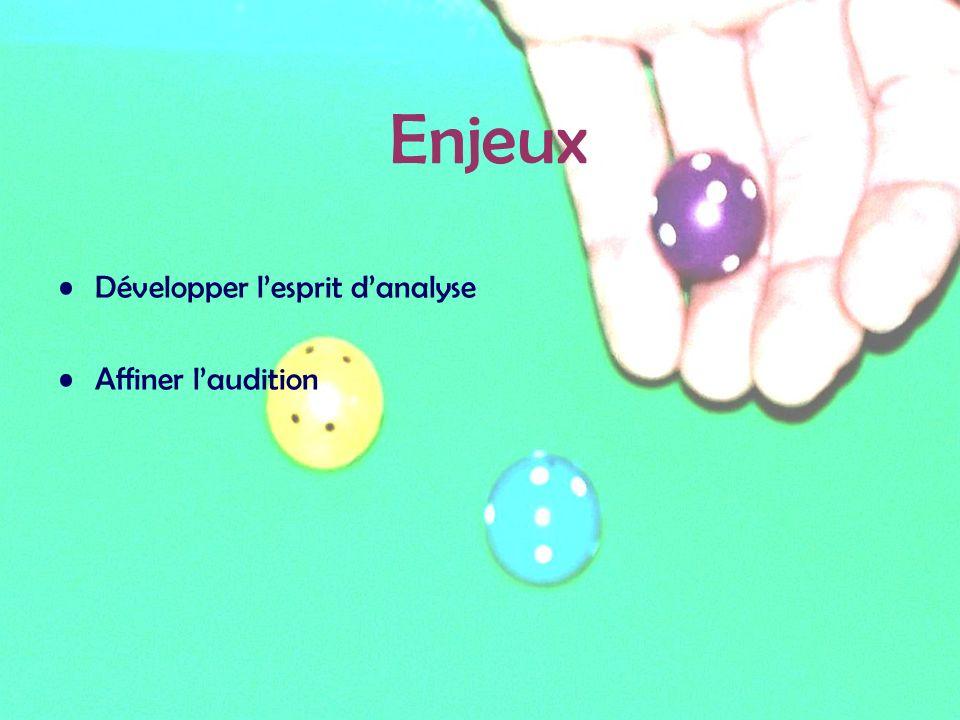 Objectifs 1 - Percevoir l élément de base dune construction répétitive 2 - Développer l écoute polyphonique