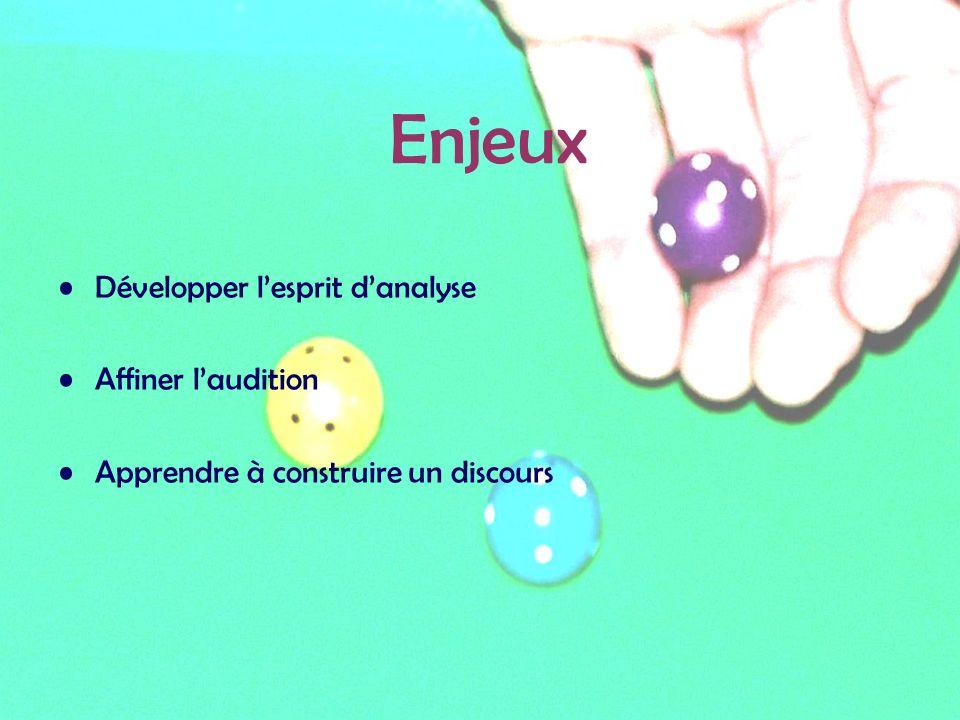 Objectifs 1 - Percevoir l élément de base dune construction répétitive 2 - Développer l écoute polyphonique 3 - Pratiquer la construction musicale