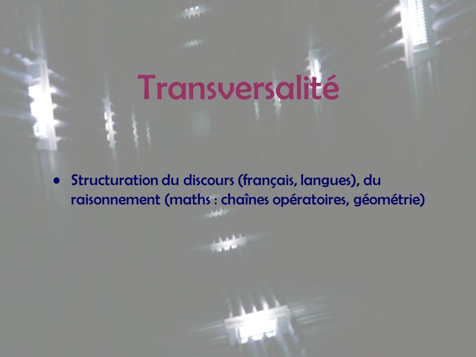 Structuration du discours (français, langues), du raisonnement (maths : chaînes opératoires, géométrie)