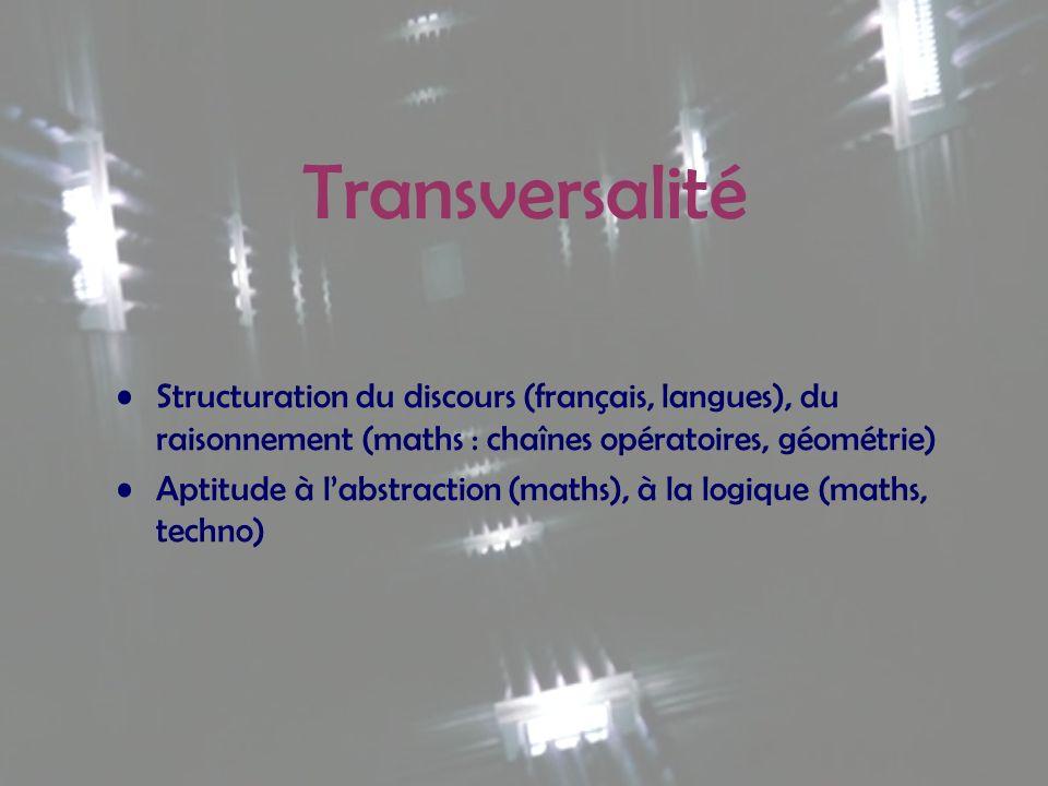 Transversalité Structuration du discours (français, langues), du raisonnement (maths : chaînes opératoires, géométrie) Aptitude à labstraction (maths), à la logique (maths, techno)