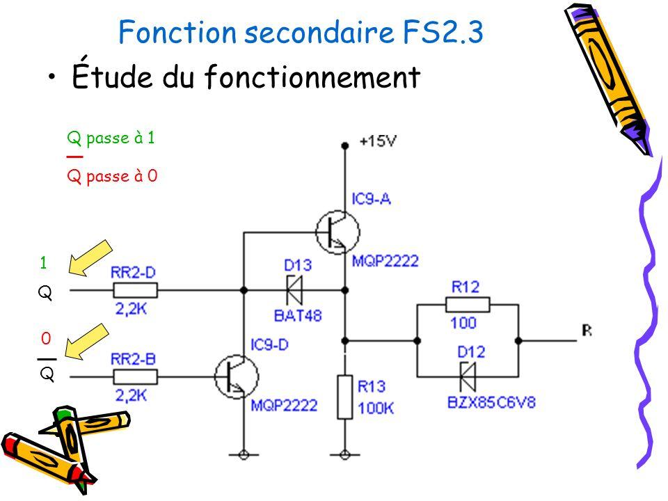 Fonction secondaire FS2.3 Étude du fonctionnement Q Q Q passe à 1 Q passe à 0 1 0