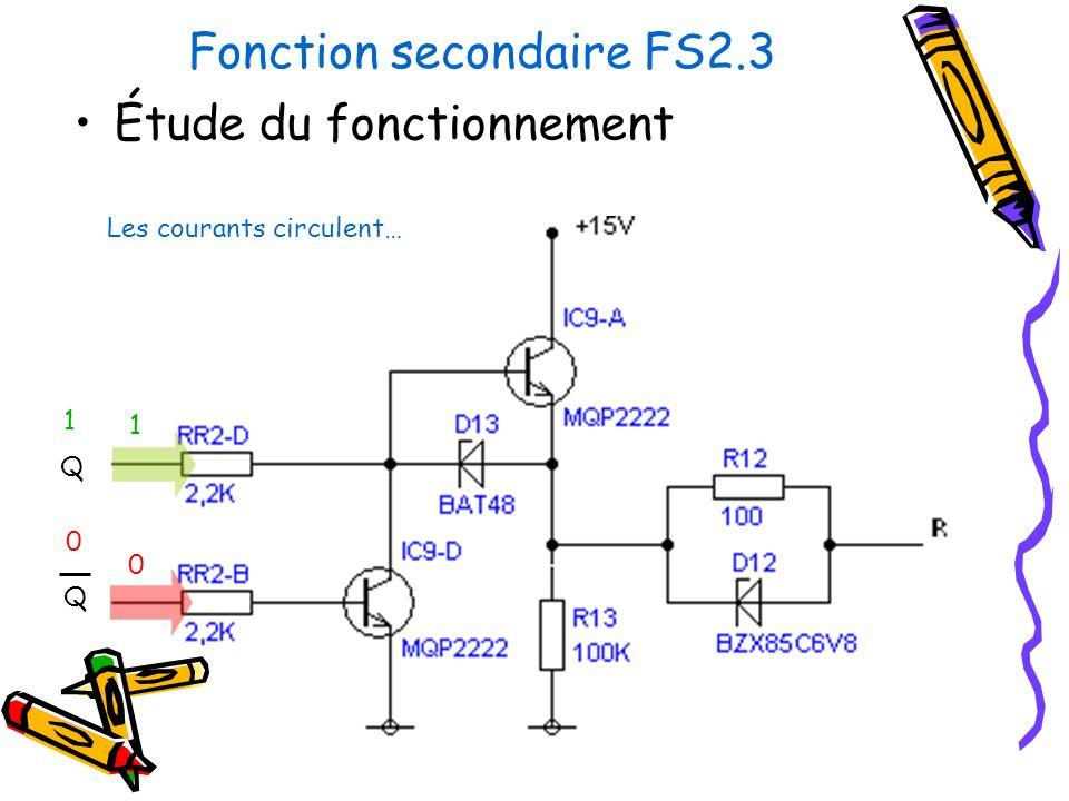 Fonction secondaire FS2.3 Étude du fonctionnement Q Q Les courants circulent… 1 0 0 1
